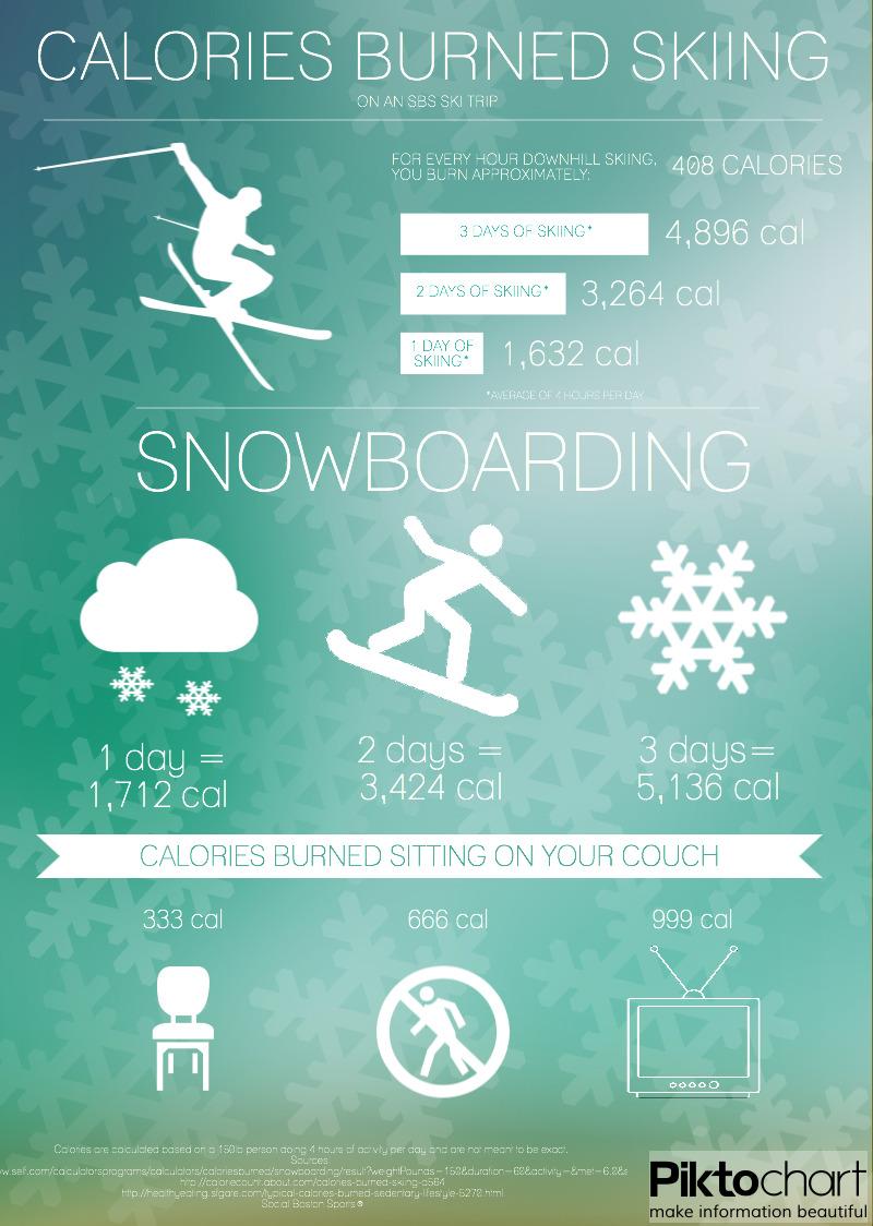 calories burned skiing social boston sports
